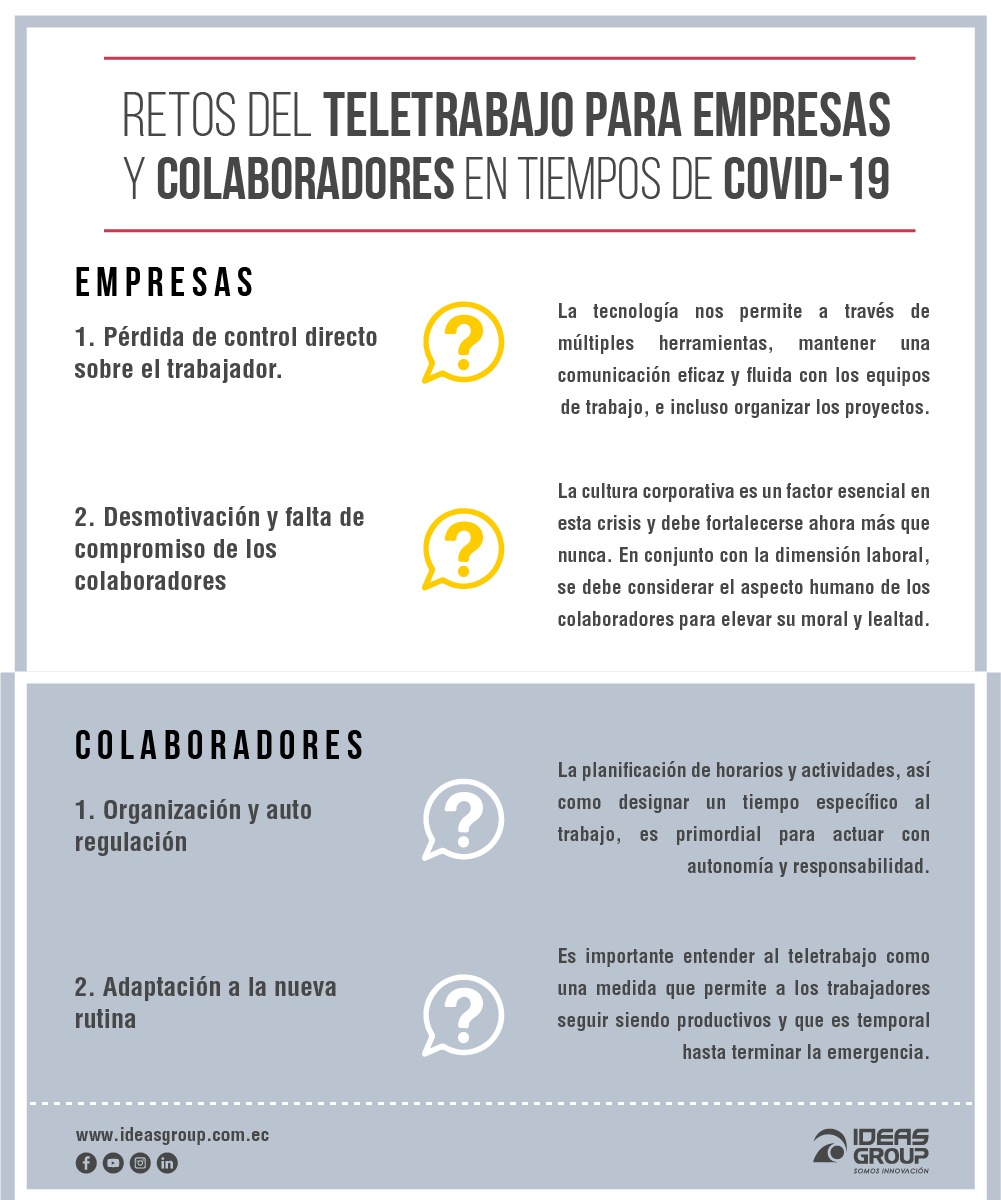 teletrabajo-coronavirus-covid19-empresas